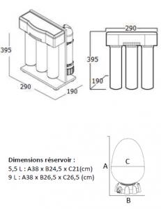 Osmoseur Mascardi-dimensions
